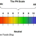 pH Balancing – The Key to Manageable and Healthy Long Hair